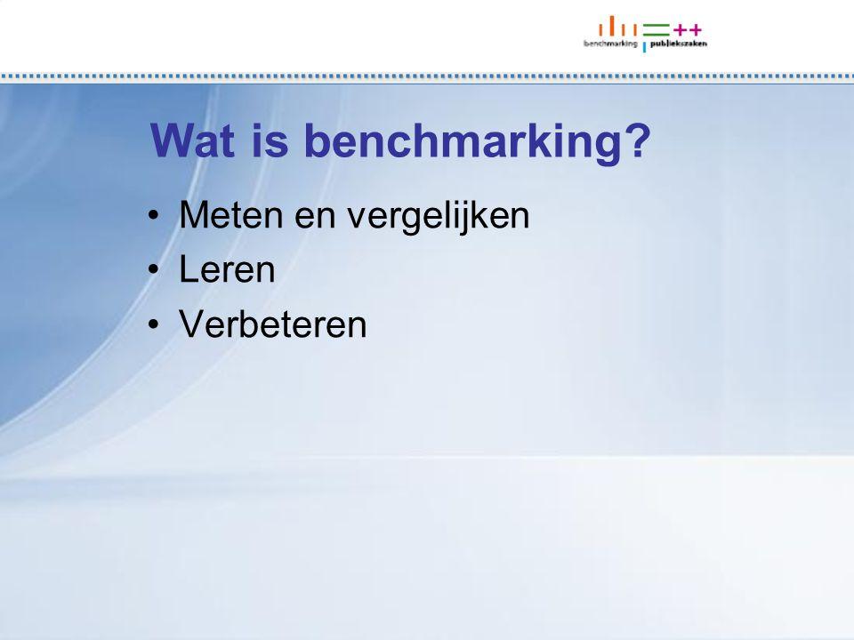 Wat is benchmarking? Meten en vergelijken Leren Verbeteren