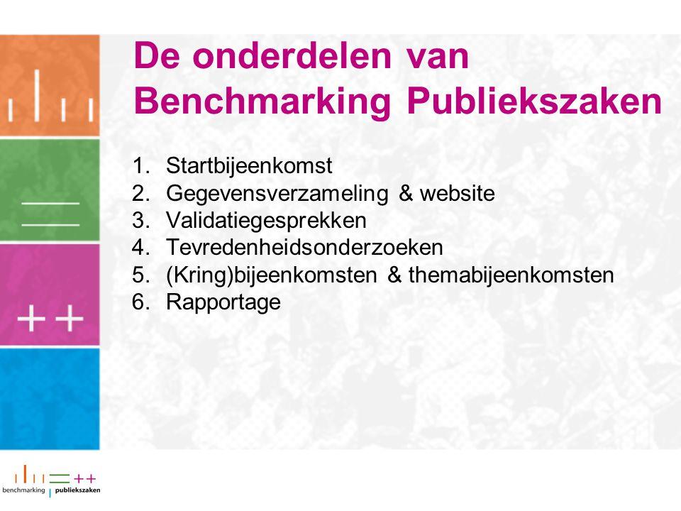 De onderdelen van Benchmarking Publiekszaken 1.Startbijeenkomst 2.Gegevensverzameling & website 3.Validatiegesprekken 4.Tevredenheidsonderzoeken 5.(Kring)bijeenkomsten & themabijeenkomsten 6.Rapportage