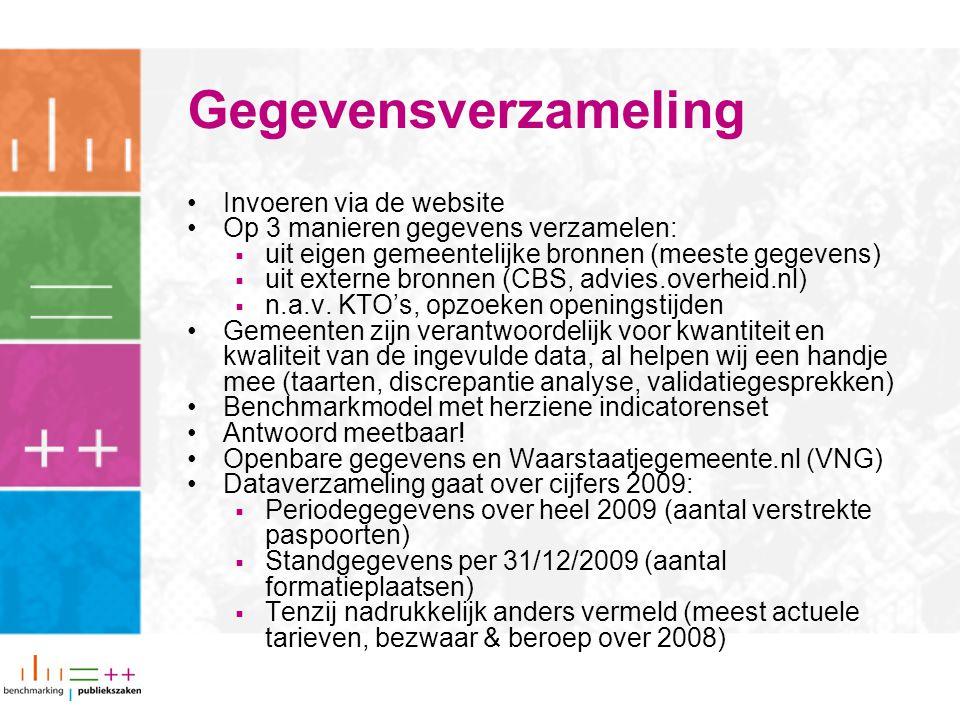 Gegevensverzameling Invoeren via de website Op 3 manieren gegevens verzamelen:  uit eigen gemeentelijke bronnen (meeste gegevens)  uit externe bronnen (CBS, advies.overheid.nl)  n.a.v.