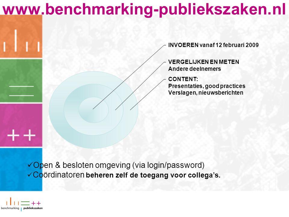 www.benchmarking-publiekszaken.nl INVOEREN vanaf 12 februari 2009 VERGELIJKEN EN METEN Andere deelnemers CONTENT: Presentaties, good practices Verslagen, nieuwsberichten Open & besloten omgeving (via login/password) Coördinatoren beheren zelf de toegang voor collega's.