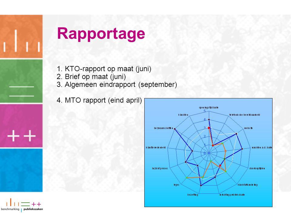 Rapportage 1. KTO-rapport op maat (juni) 2. Brief op maat (juni) 3.