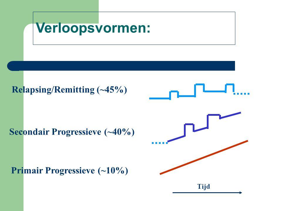 Relapsing/Remitting (~45%) Secondair Progressieve (~40%) Tijd Primair Progressieve (~10%) Verloopsvormen: