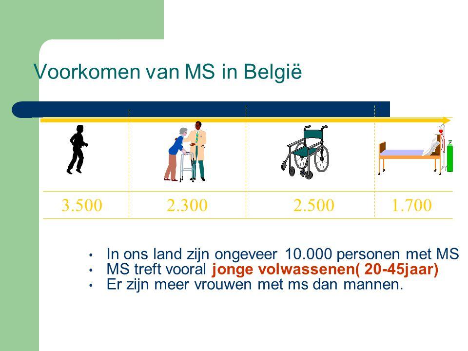 Voorkomen van MS in België In ons land zijn ongeveer 10.000 personen met MS MS treft vooral jonge volwassenen( 20-45jaar) Er zijn meer vrouwen met ms