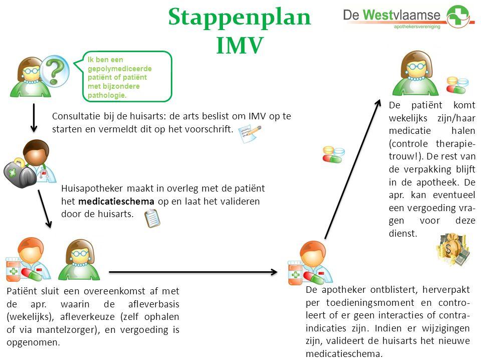 Stappenplan IMV Huisapotheker maakt in overleg met de patiënt het medicatieschema op en laat het valideren door de huisarts. De apotheker ontblistert,