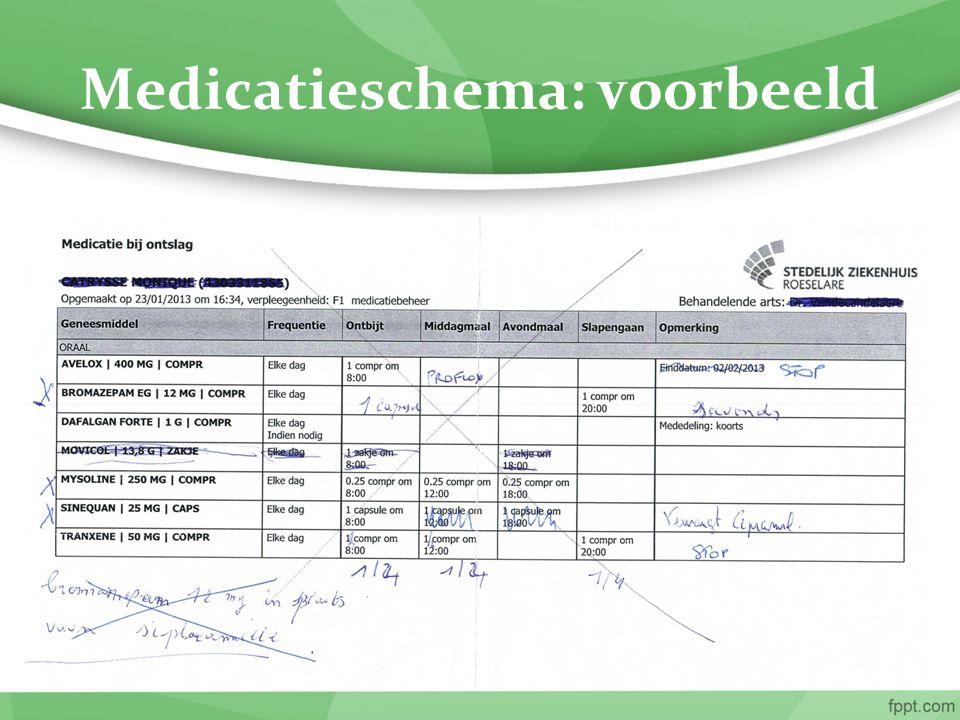 Stappenplan medicatieschema Boodschap: Ga naar uw huisapotheker en vraag uw actueel medicatieschema op Huisapotheker maakt in overleg met de patiënt het medicatieschema op.