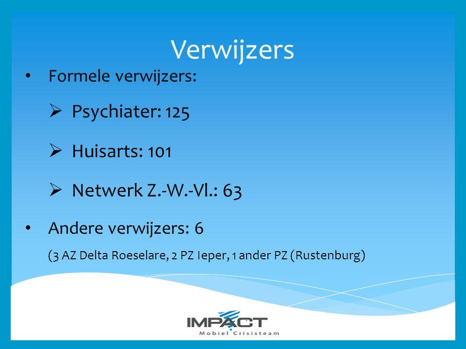 Verwijzers Formele verwijzers:  Psychiater: 125  Huisarts: 101  Netwerk Z.-W.-Vl.: 63 Andere verwijzers: 6 (3 AZ Delta Roeselare, 2 PZ Ieper, 1 and