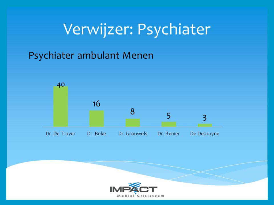 Verwijzer: Psychiater Psychiater ambulant Menen
