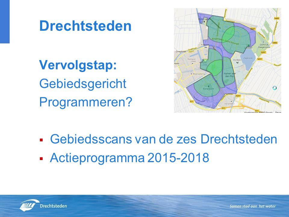 Drechtsteden Vervolgstap: Gebiedsgericht Programmeren.