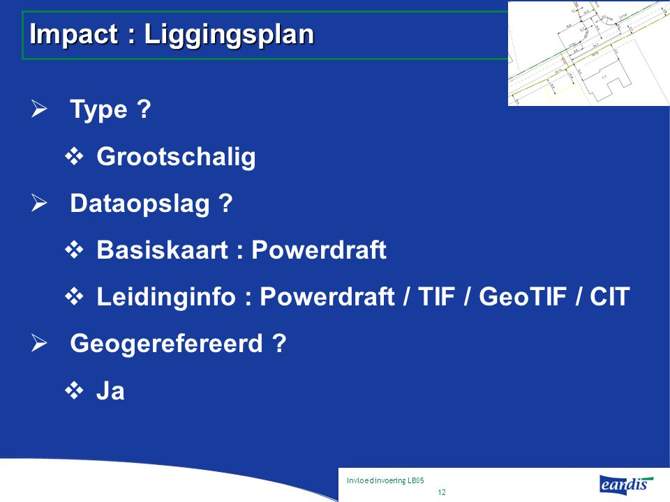 Invloed invoering LB05 12 Impact : Liggingsplan  Type .
