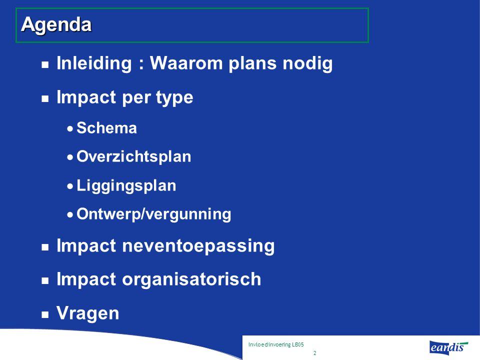 2 Agenda Inleiding : Waarom plans nodig Impact per type   Schema   Overzichtsplan   Liggingsplan   Ontwerp/vergunning Impact neventoepassing Impact organisatorisch Vragen