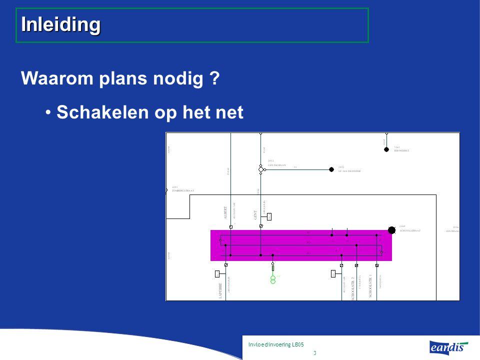 Invloed invoering LB05 3 Inleiding Waarom plans nodig Schakelen op het net