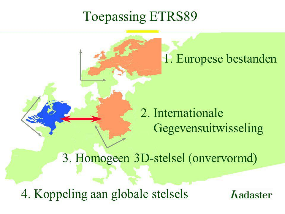 Toepassing ETRS89 2. Internationale Gegevensuitwisseling 1. Europese bestanden 3. Homogeen 3D-stelsel (onvervormd) 4. Koppeling aan globale stelsels