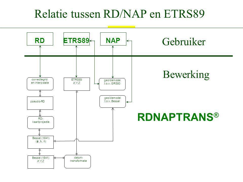 Relatie tussen RD/NAP en ETRS89 pseudo-RD Bessel (1841) X,Y,Z RD Bessel (1841) ( ,, h) correctiegrid en interpolatie RD- kaartprojectie ETRS89 X,Y,Z