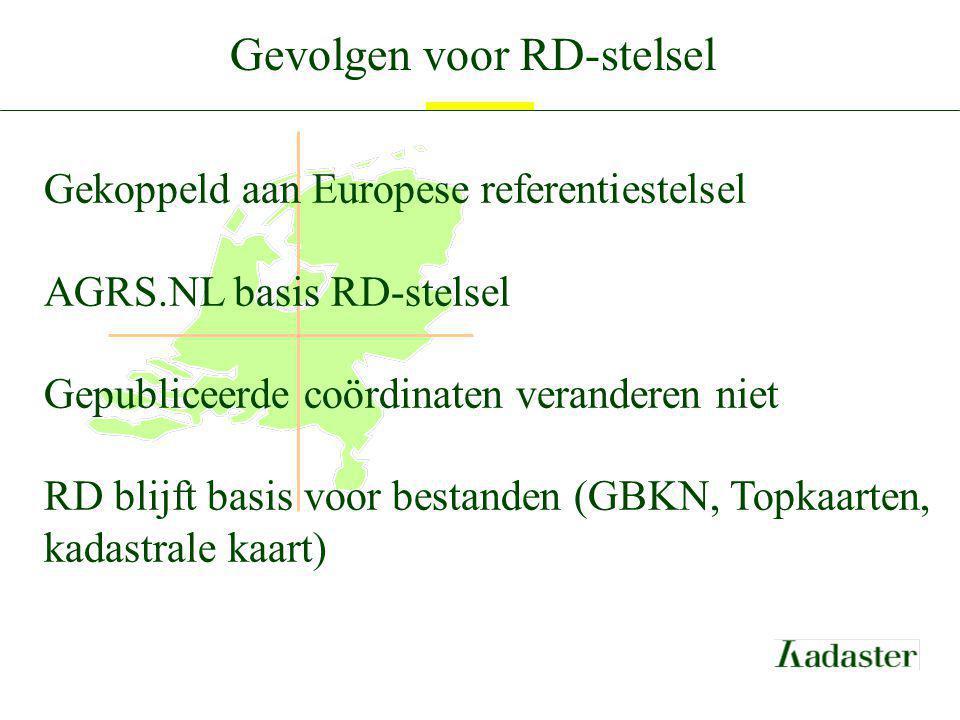 Gevolgen voor RD-stelsel Gekoppeld aan Europese referentiestelsel AGRS.NL basis RD-stelsel Gepubliceerde coördinaten veranderen niet RD blijft basis v