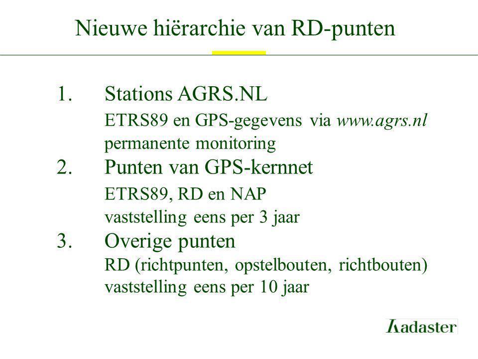 Nieuwe hiërarchie van RD-punten 1.Stations AGRS.NL ETRS89 en GPS-gegevens via www.agrs.nl permanente monitoring 2.Punten van GPS-kernnet ETRS89, RD en
