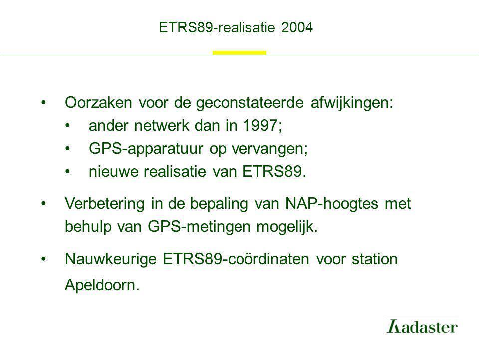 ETRS89-realisatie 2004 Oorzaken voor de geconstateerde afwijkingen: ander netwerk dan in 1997; GPS-apparatuur op vervangen; nieuwe realisatie van ETRS