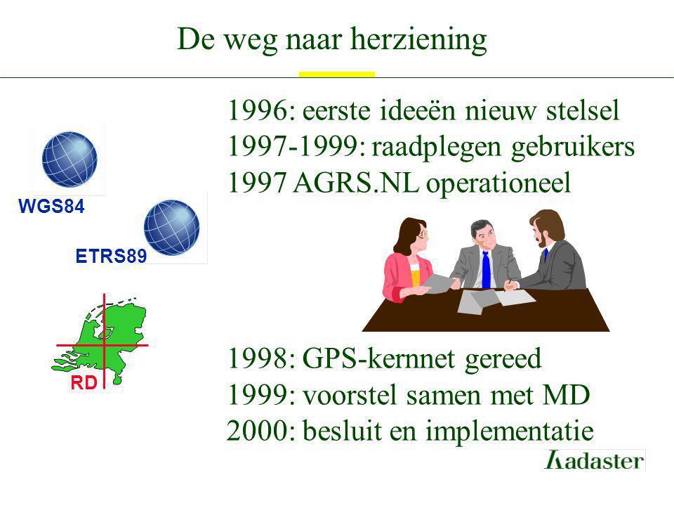 De weg naar herziening 1996: eerste ideeën nieuw stelsel 1997-1999: raadplegen gebruikers 1997 AGRS.NL operationeel 1998: GPS-kernnet gereed 1999: voo