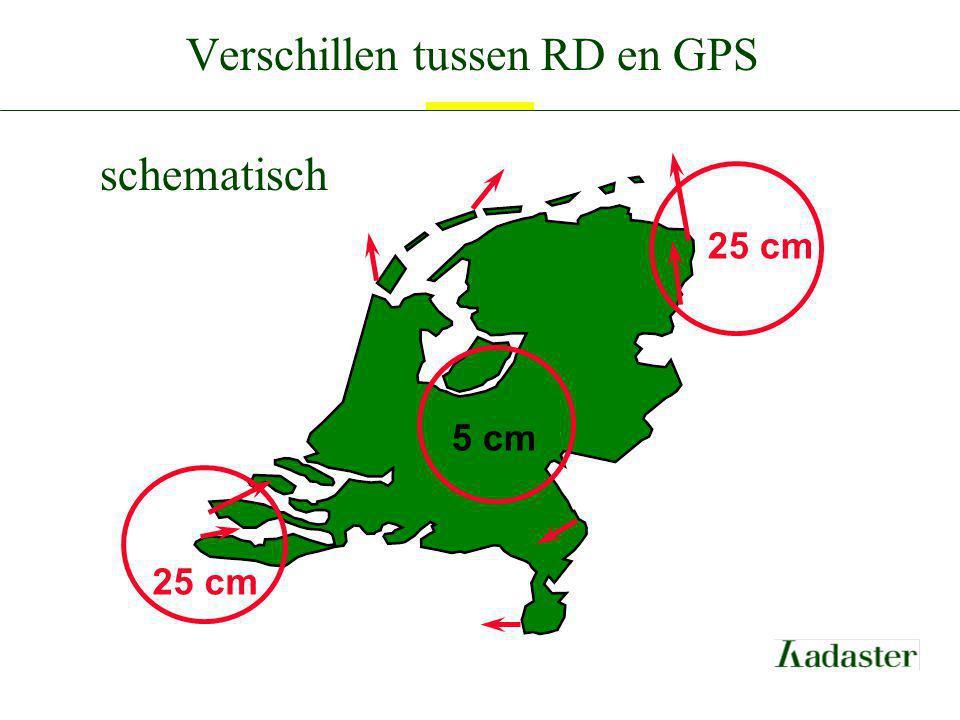 Verschillende belangen kaartgebruikers: duidelijkheid GPS-gebruikers: stelsel herzien; eenvoudig werken in glad stelsel bestandsbeheerders: RD niet wijzigen; kosten/baten conversie