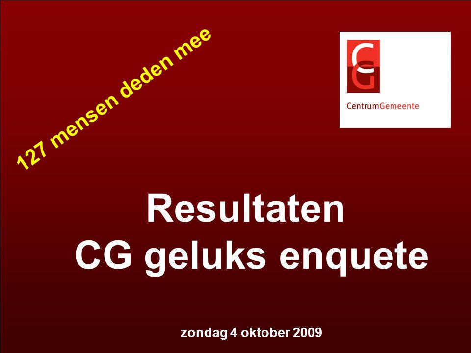 Resultaten CG geluks enquete zondag 4 oktober 2009 127 mensen deden mee
