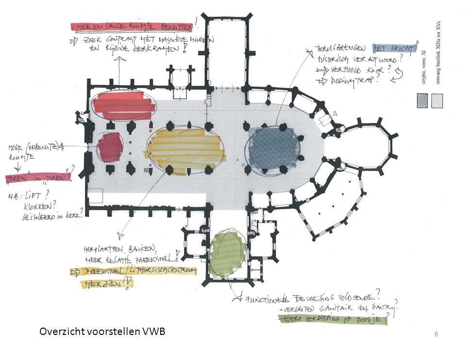 6 Overzicht voorstellen VWB