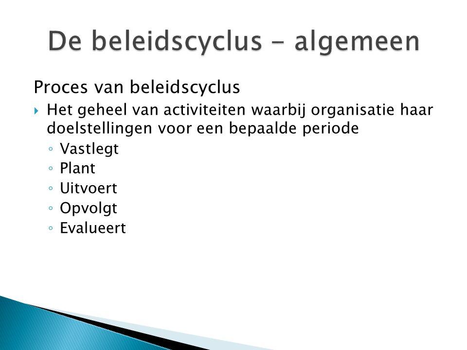 Proces van beleidscyclus  Het geheel van activiteiten waarbij organisatie haar doelstellingen voor een bepaalde periode ◦ Vastlegt ◦ Plant ◦ Uitvoert ◦ Opvolgt ◦ Evalueert