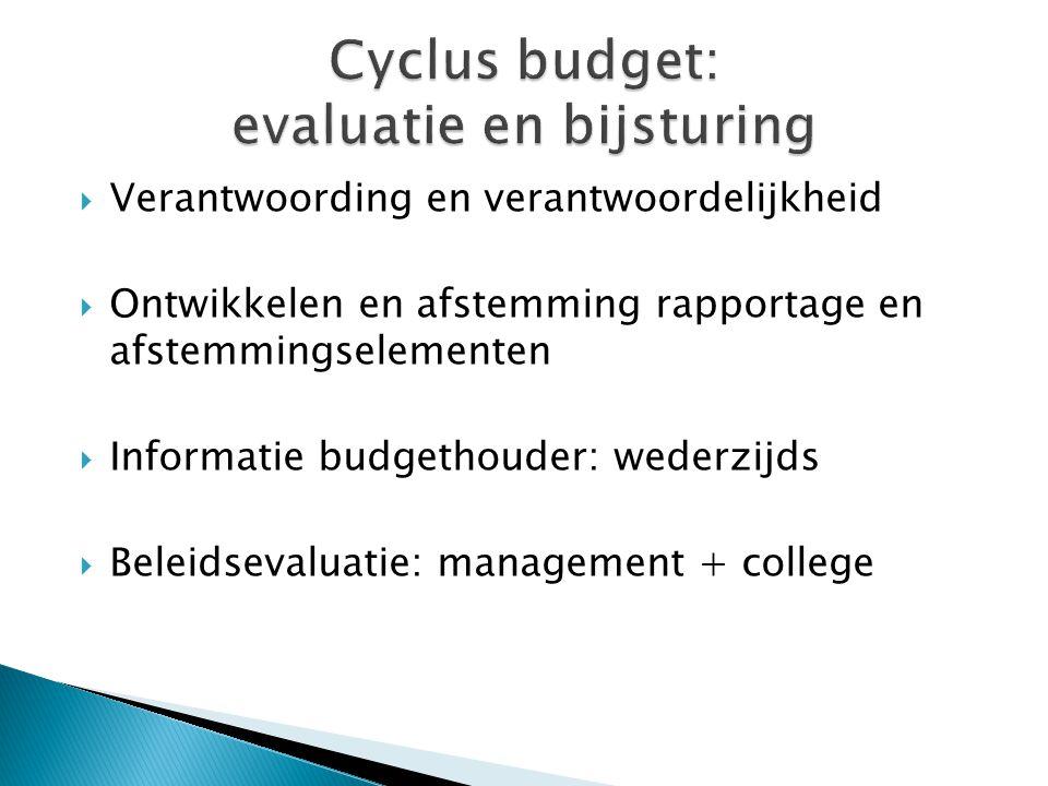  Verantwoording en verantwoordelijkheid  Ontwikkelen en afstemming rapportage en afstemmingselementen  Informatie budgethouder: wederzijds  Beleidsevaluatie: management + college