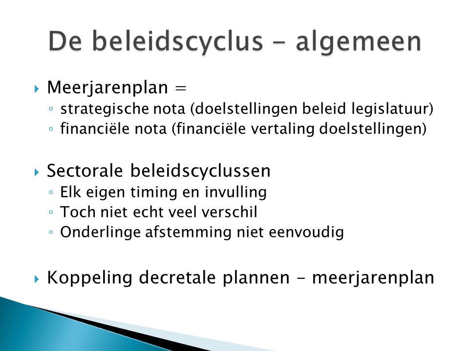  Meerjarenplan = ◦ strategische nota (doelstellingen beleid legislatuur) ◦ financiële nota (financiële vertaling doelstellingen)  Sectorale beleidscyclussen ◦ Elk eigen timing en invulling ◦ Toch niet echt veel verschil ◦ Onderlinge afstemming niet eenvoudig  Koppeling decretale plannen - meerjarenplan