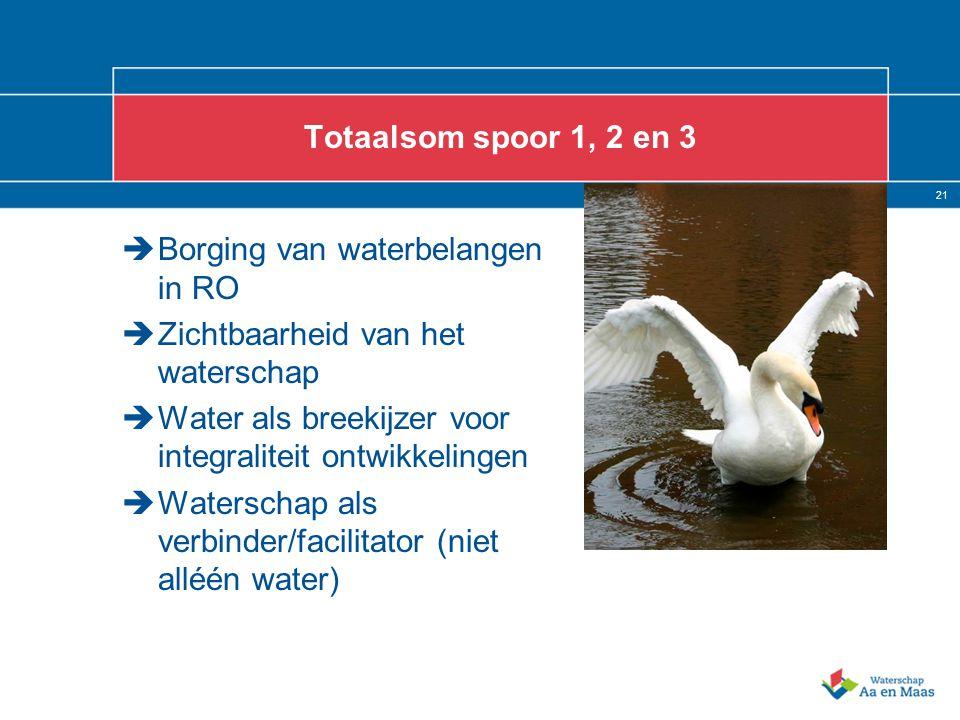 21 Totaalsom spoor 1, 2 en 3  Borging van waterbelangen in RO  Zichtbaarheid van het waterschap  Water als breekijzer voor integraliteit ontwikkelingen  Waterschap als verbinder/facilitator (niet alléén water)