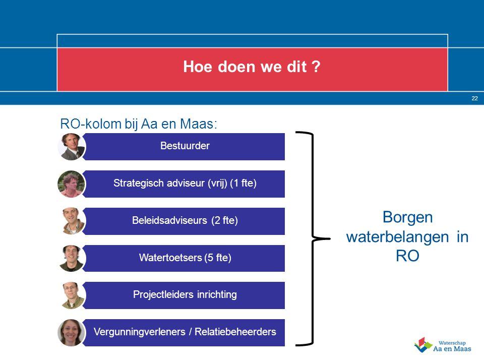 22 Hoe doen we dit ? RO-kolom bij Aa en Maas: Bestuurder Strategisch adviseur (vrij) (1 fte) Beleidsadviseurs (2 fte) Watertoetsers (5 fte) Projectlei