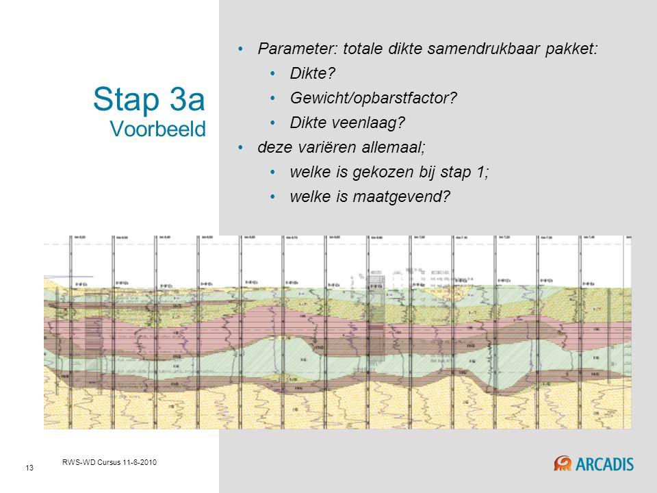 13 RWS-WD Cursus 11-6-2010 Stap 3a Voorbeeld Parameter: totale dikte samendrukbaar pakket: Dikte? Gewicht/opbarstfactor? Dikte veenlaag? deze variëren