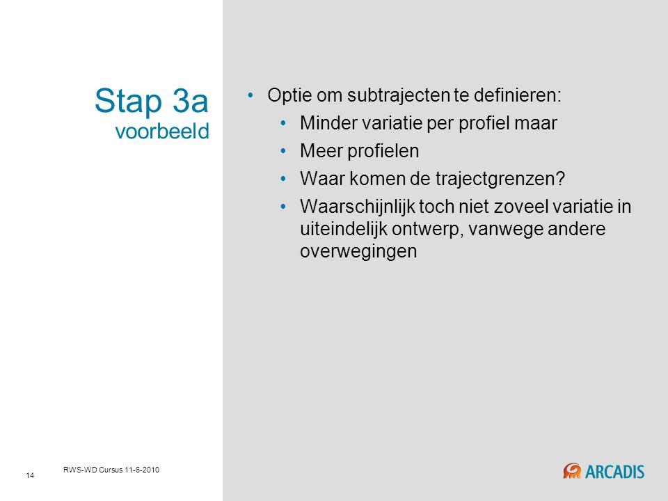 14 RWS-WD Cursus 11-6-2010 Stap 3a voorbeeld Optie om subtrajecten te definieren: Minder variatie per profiel maar Meer profielen Waar komen de trajec