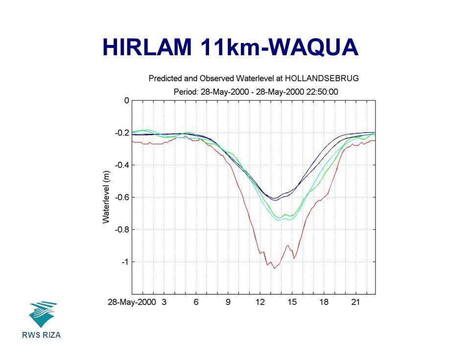 RWS RIZA HIRLAM 11km-WAQUA