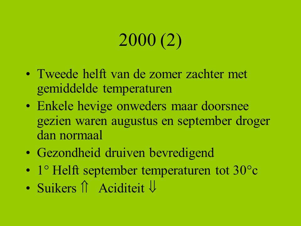2000 (2) Tweede helft van de zomer zachter met gemiddelde temperaturen Enkele hevige onweders maar doorsnee gezien waren augustus en september droger