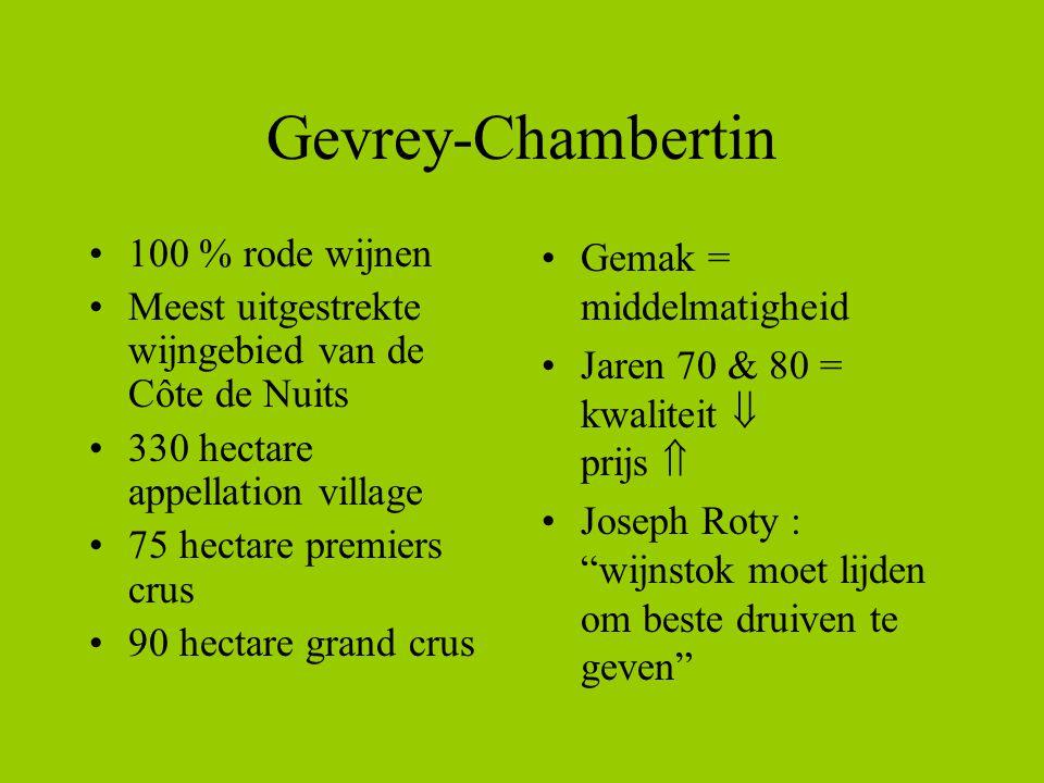 Gevrey-Chambertin 100 % rode wijnen Meest uitgestrekte wijngebied van de Côte de Nuits 330 hectare appellation village 75 hectare premiers crus 90 hec
