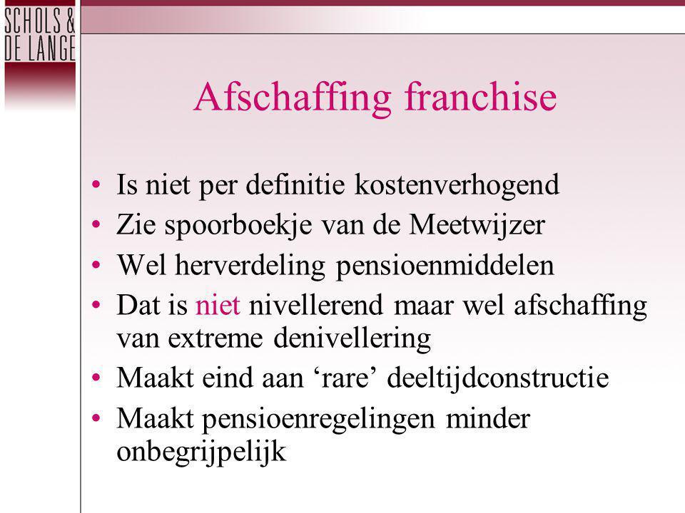 Afschaffing franchise Is niet per definitie kostenverhogend Zie spoorboekje van de Meetwijzer Wel herverdeling pensioenmiddelen Dat is niet nivelleren