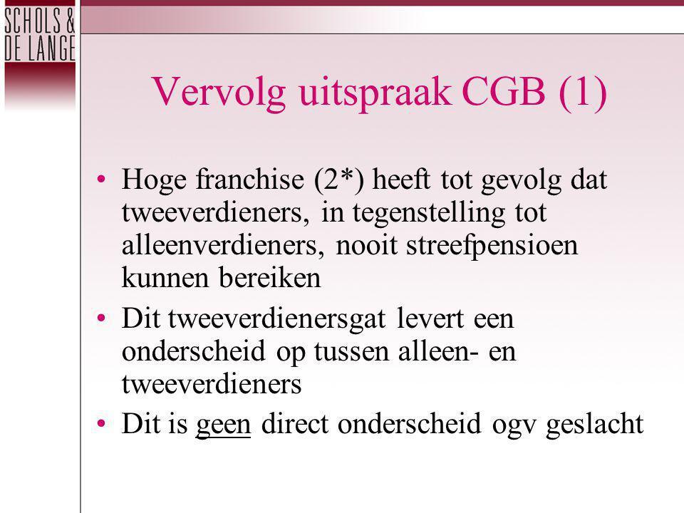 Vervolg uitspraak CGB (1) Hoge franchise (2*) heeft tot gevolg dat tweeverdieners, in tegenstelling tot alleenverdieners, nooit streefpensioen kunnen