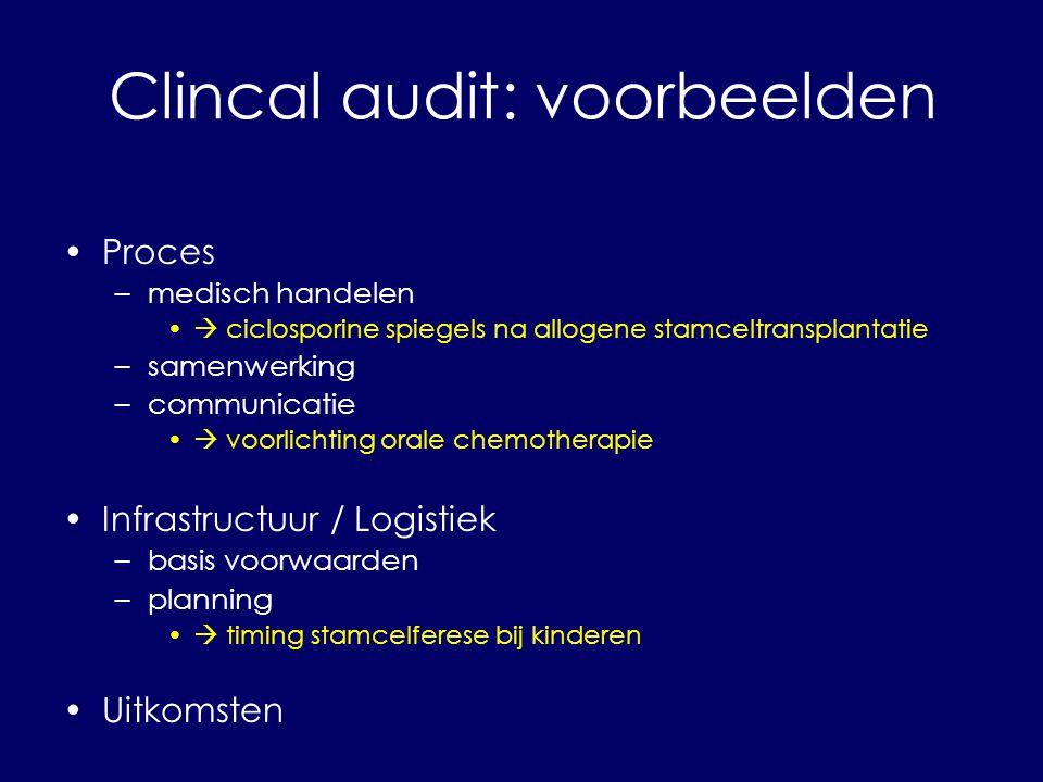 Clincal audit: voorbeelden Proces –medisch handelen  ciclosporine spiegels na allogene stamceltransplantatie –samenwerking –communicatie  voorlichting orale chemotherapie Infrastructuur / Logistiek –basis voorwaarden –planning  timing stamcelferese bij kinderen Uitkomsten