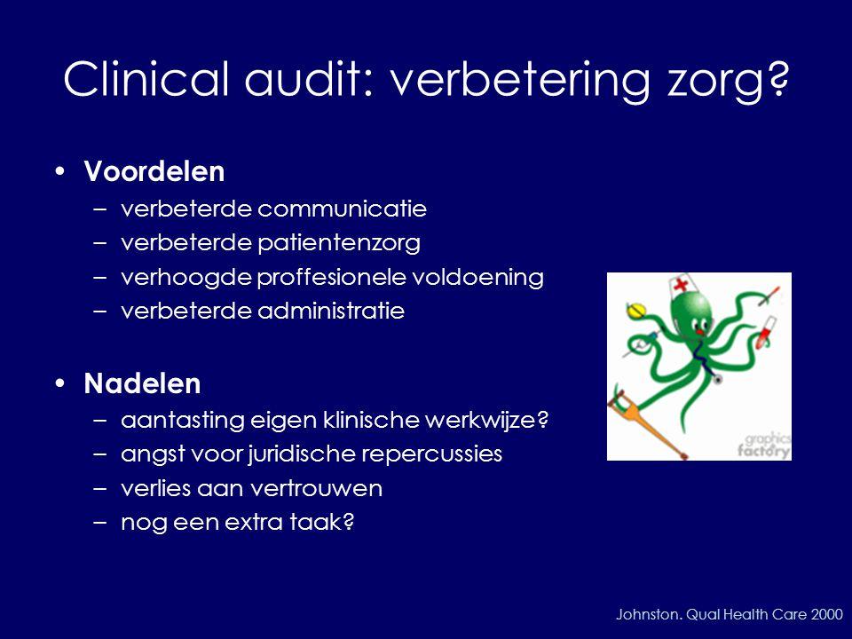 Clinical audit: verbetering zorg.