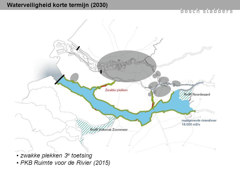 Waterveiligheid korte termijn (2030) zwakke plekken 3 e toetsing PKB Ruimte voor de Rivier (2015)