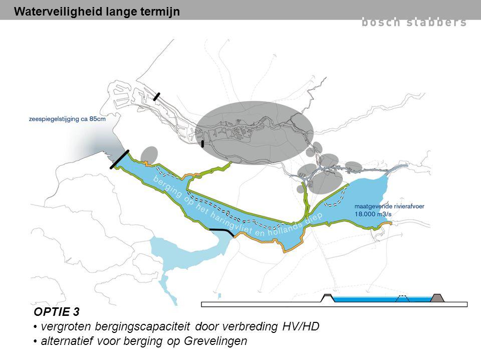 Waterveiligheid lange termijn OPTIE 3 vergroten bergingscapaciteit door verbreding HV/HD alternatief voor berging op Grevelingen