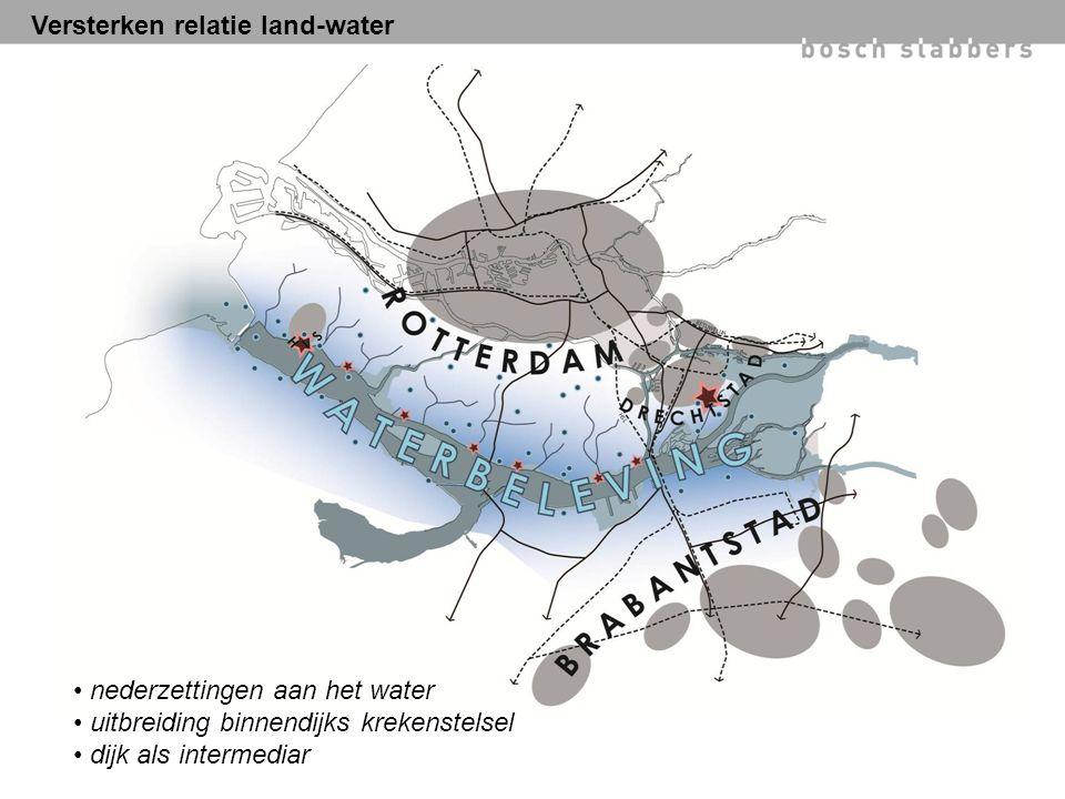 Versterken relatie land-water nederzettingen aan het water uitbreiding binnendijks krekenstelsel dijk als intermediar