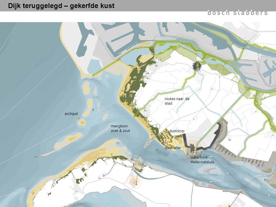 Dijk teruggelegd – gekerfde kust archipel duinvallei routes naar de stad duindorp waterfront Hellevoetsluis mengkom zoet & zout