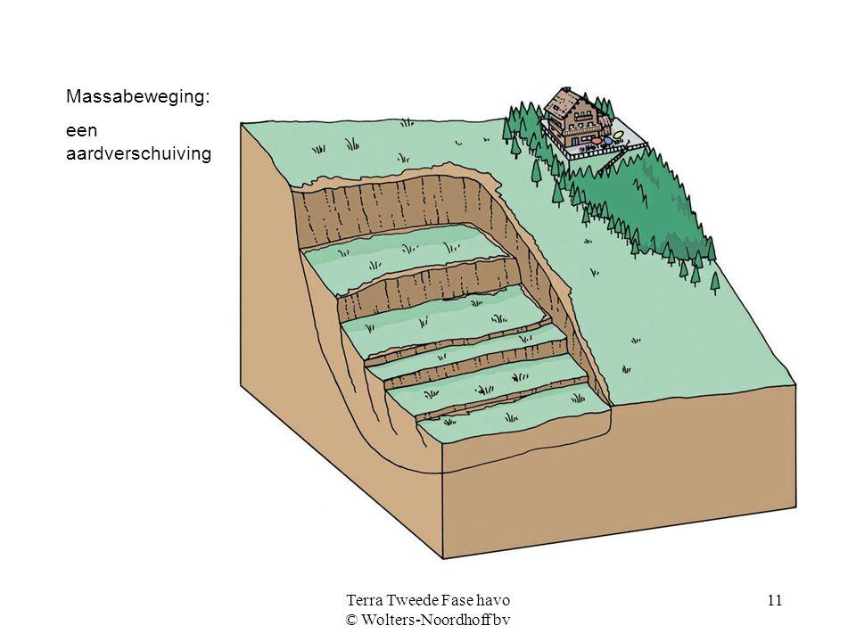 Terra Tweede Fase havo © Wolters-Noordhoff bv 11 Massabeweging: een aardverschuiving