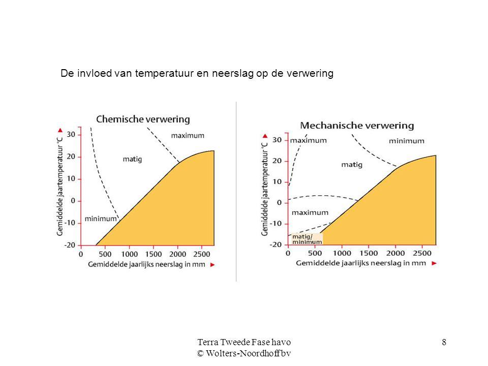 Terra Tweede Fase havo © Wolters-Noordhoff bv 8 De invloed van temperatuur en neerslag op de verwering
