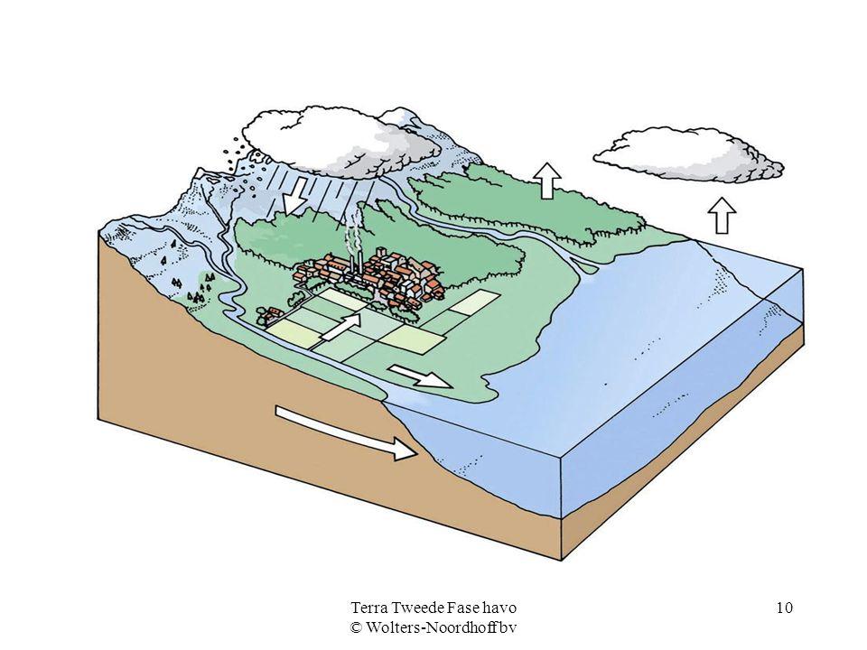 Terra Tweede Fase havo © Wolters-Noordhoff bv 10