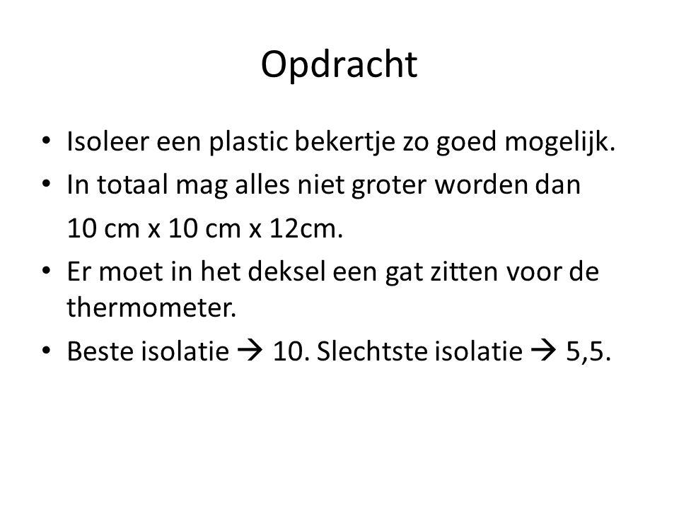 Opdracht Isoleer een plastic bekertje zo goed mogelijk. In totaal mag alles niet groter worden dan 10 cm x 10 cm x 12cm. Er moet in het deksel een gat