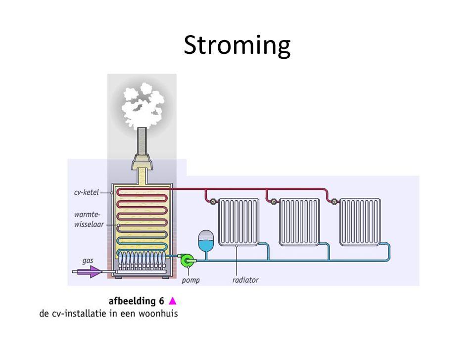 Straling Straling: Warmtetransport van een voorwerp dat straling uitzendt, naar een voorwerp dat straling opneemt.