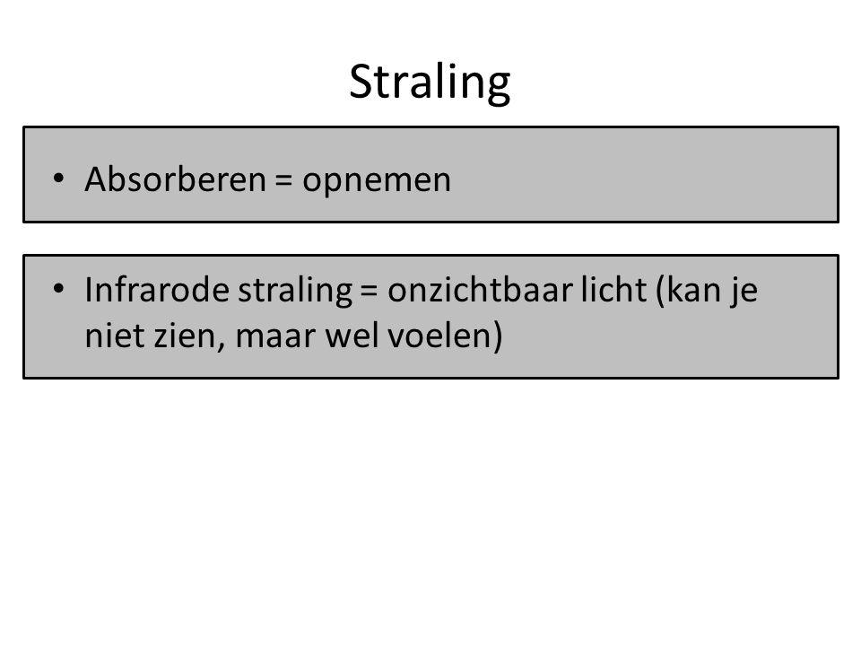 Straling Absorberen = opnemen Infrarode straling = onzichtbaar licht (kan je niet zien, maar wel voelen)