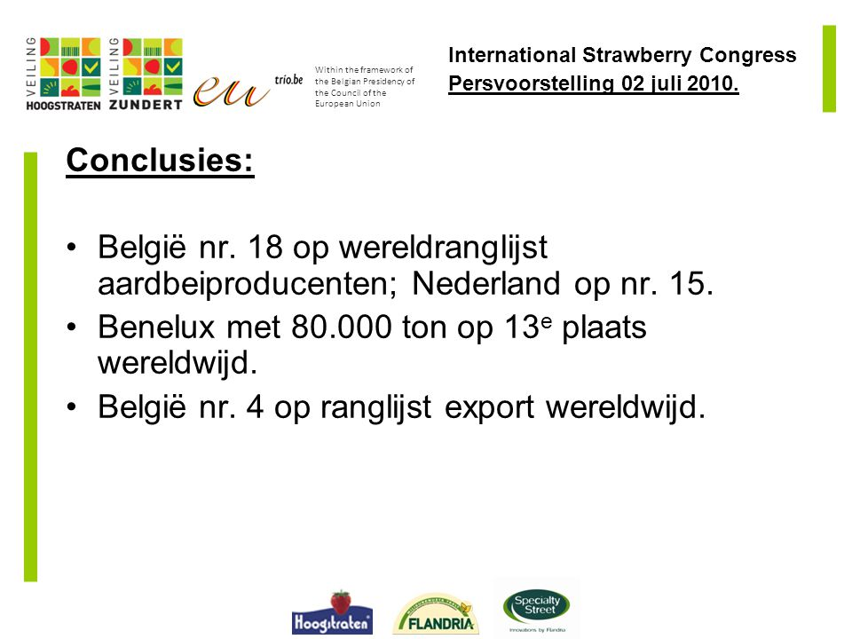 Conclusies: België nr. 18 op wereldranglijst aardbeiproducenten; Nederland op nr.