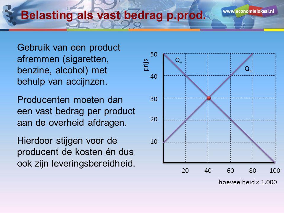 www.economielokaal.nl Belasting als vast bedrag p.prod. Gebruik van een product afremmen (sigaretten, benzine, alcohol) met behulp van accijnzen. Prod